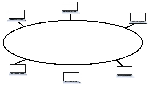 network topology paper Network topologies: how your home network comes together network topology is important to consider when you look at how your network will evolve to understand this, let's look at the different types of network topologies the three network topologies.