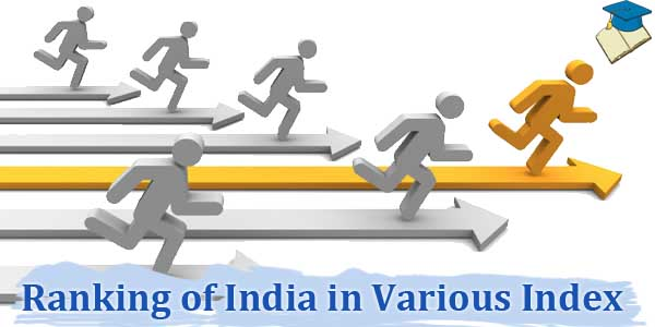 ranking of India in Various Index