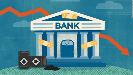 Constitution of Banks