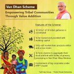 Pradhan Mantri Van Dhan Yojana