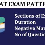 CAT Exam pattern 2021