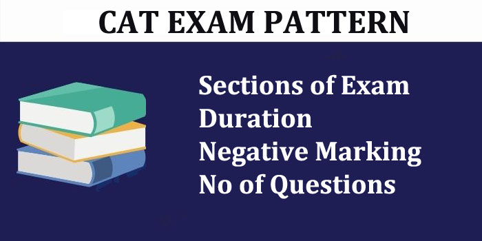CAT Exam pattern 2021