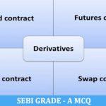 Derivative Contracts MCQ